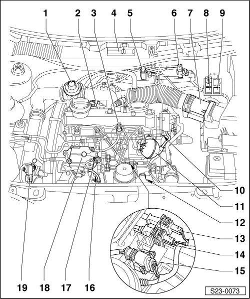 skoda octavia mk1 relay diagram