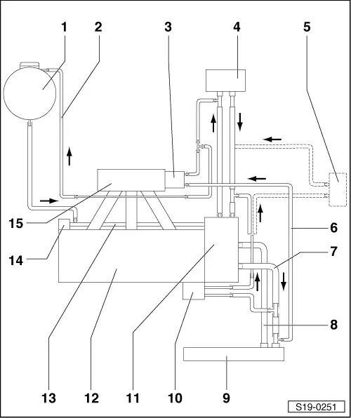 skoda octavia 1.6 engine diagram