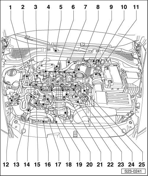 schema motor skoda octavia 1.6
