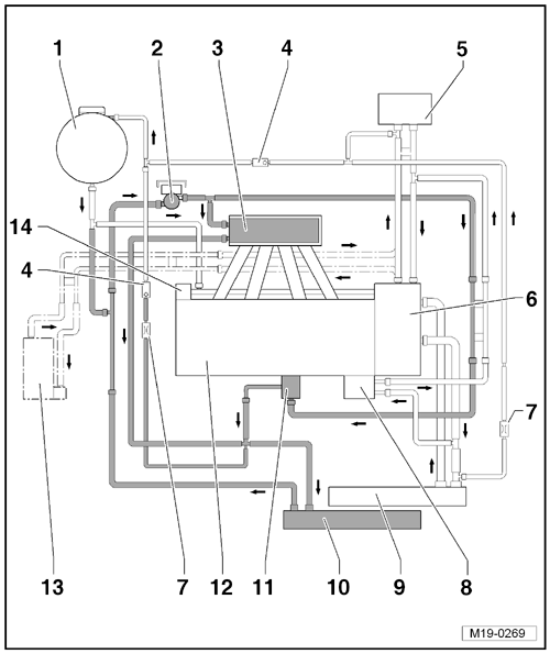 skoda yeti engine diagram
