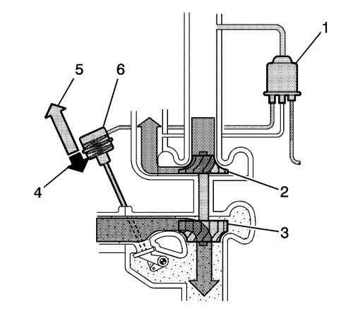 Opel Fuel Pressure Diagram Wiring Diagram