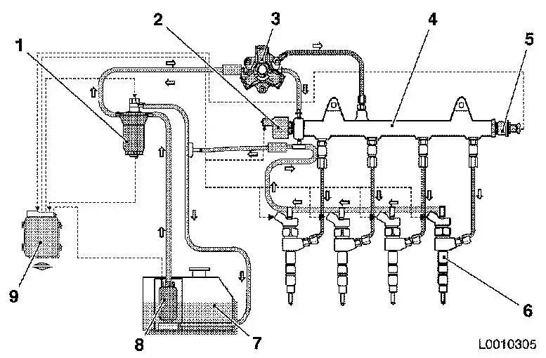 Opel Fuel Pump Diagram Wiring Diagram