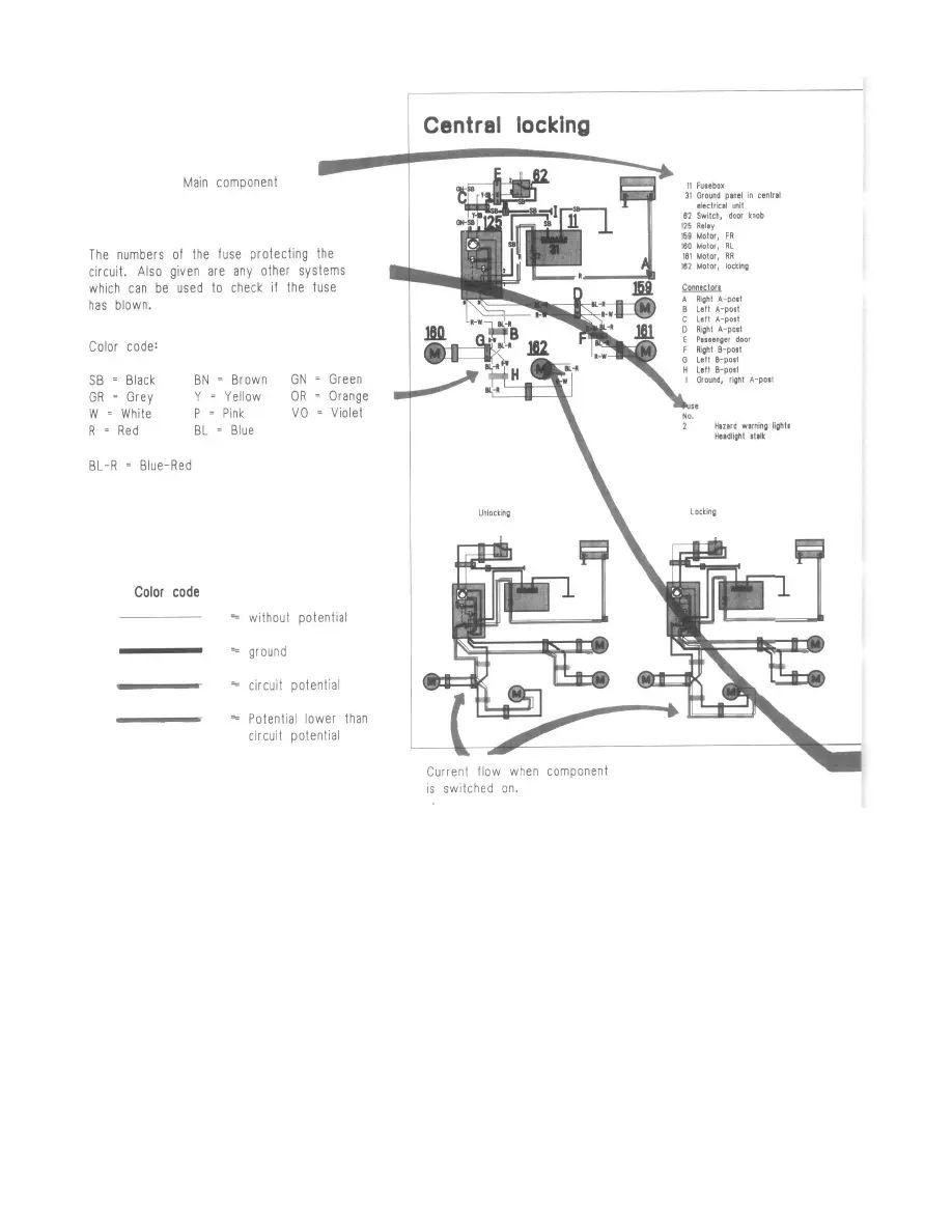 1990 volvo 240 dl fuse box location