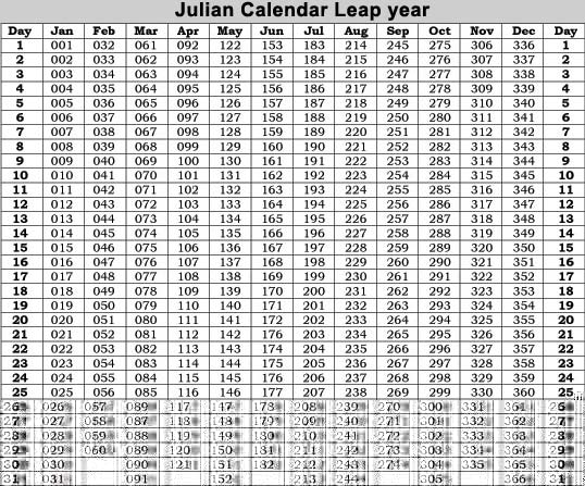 Calendar Date To Julian Date Formula Julian Day Wikipedia Image Gallery Julian Day Table