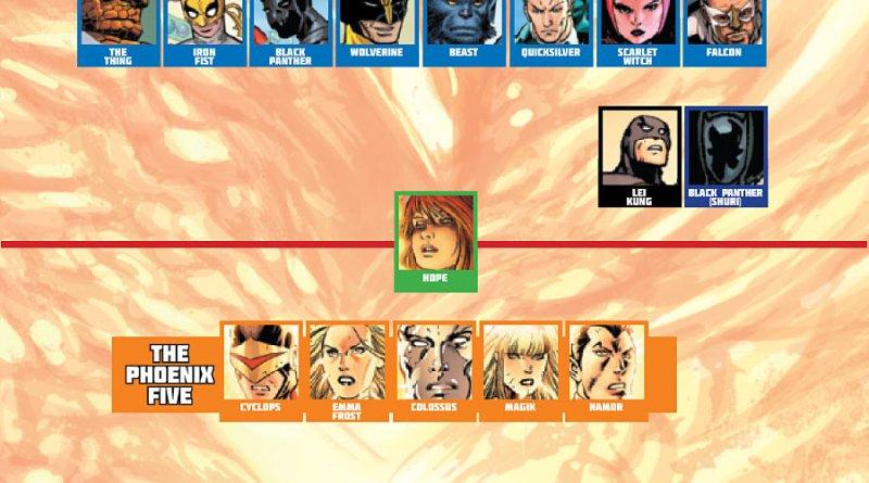 Avengers Vs X-men #8 (9)