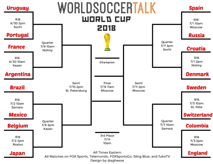 World Cup 2018 bracket Free PDF download features kickoff times and