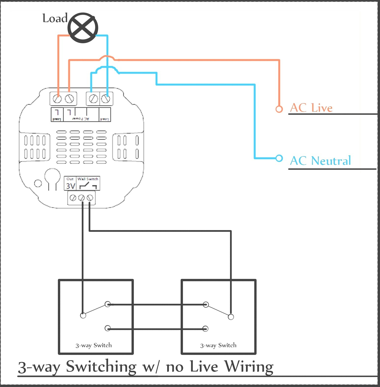 leviton single pole light switch diagram