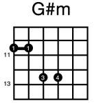 G#m-alt
