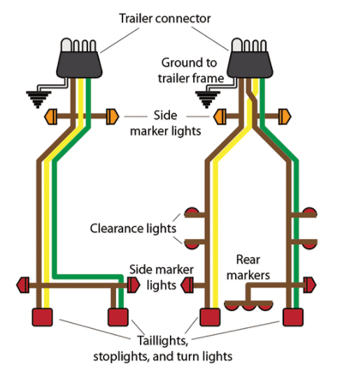 boat trailer lights wiring harness
