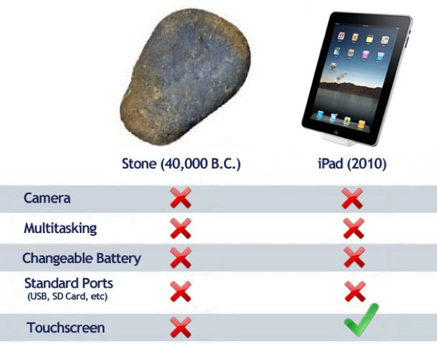 Humor How Does The iPad Compare To A Rock