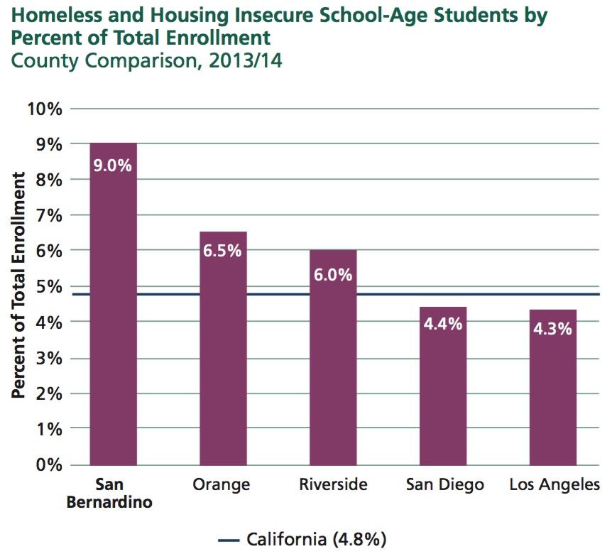 2015 Community Indicators Report - rental assistance form