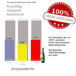 analyse-acker