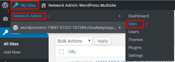Multisite All Sites