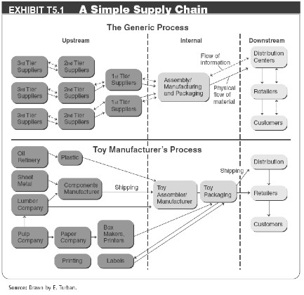 Exh_T5-1jpg (433×420) sap flow images Pinterest - skills inventory template