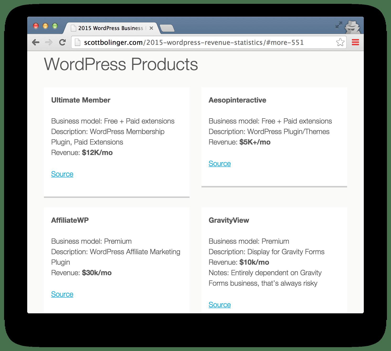 wordpress-business-revenue.png