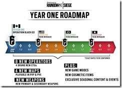 r6-roadmap[1]