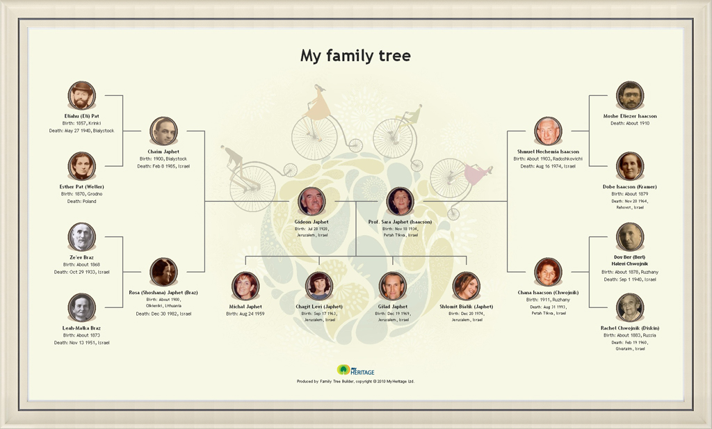 build family tree online - Onwebioinnovate