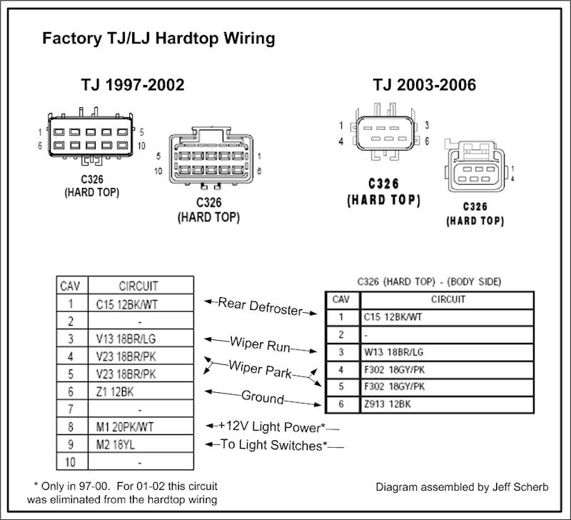Subwoofer Wiring Diagram For 2004 Wrangler - Wwwcaseistore \u2022