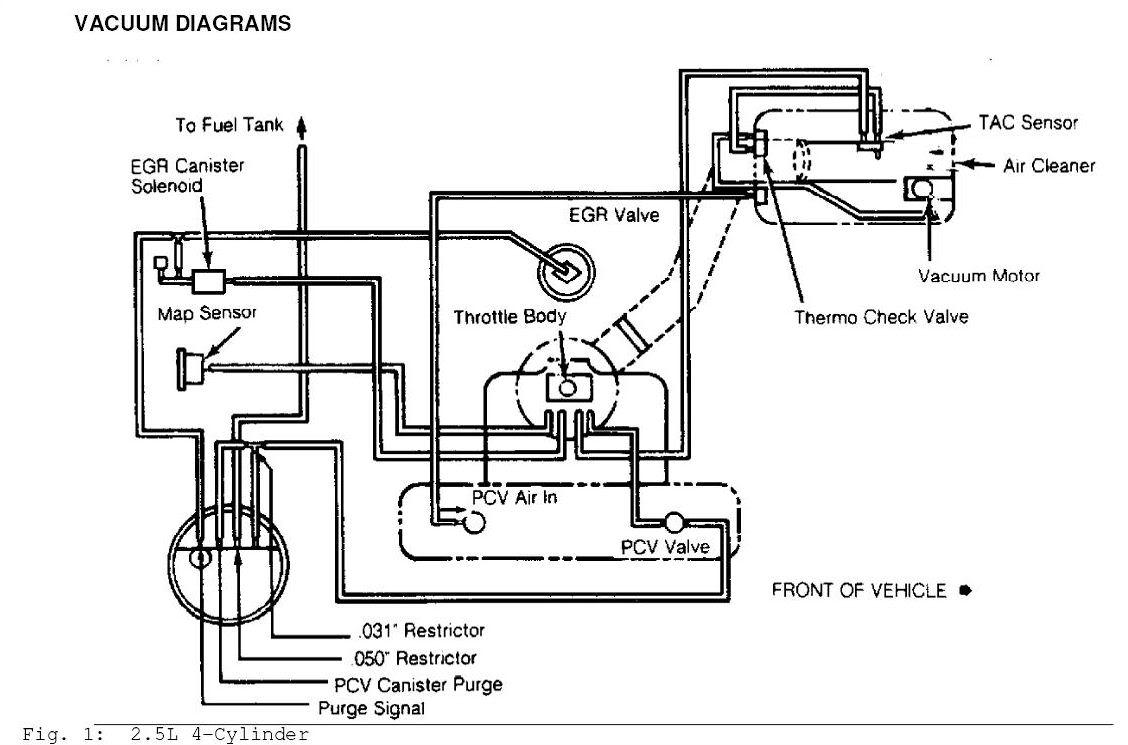 thread xj vacuum diagram