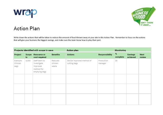 Your Business is Food (Manufacturing) - Template Action Plan - WRAP