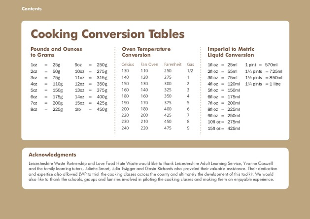LFHW Scotland - cooking conversion table - WRAP Resource Library - cooking conversion chart