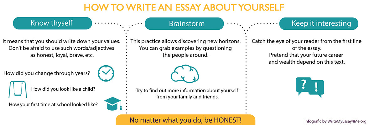 describe yourself essay examples how to write a essay about yourself