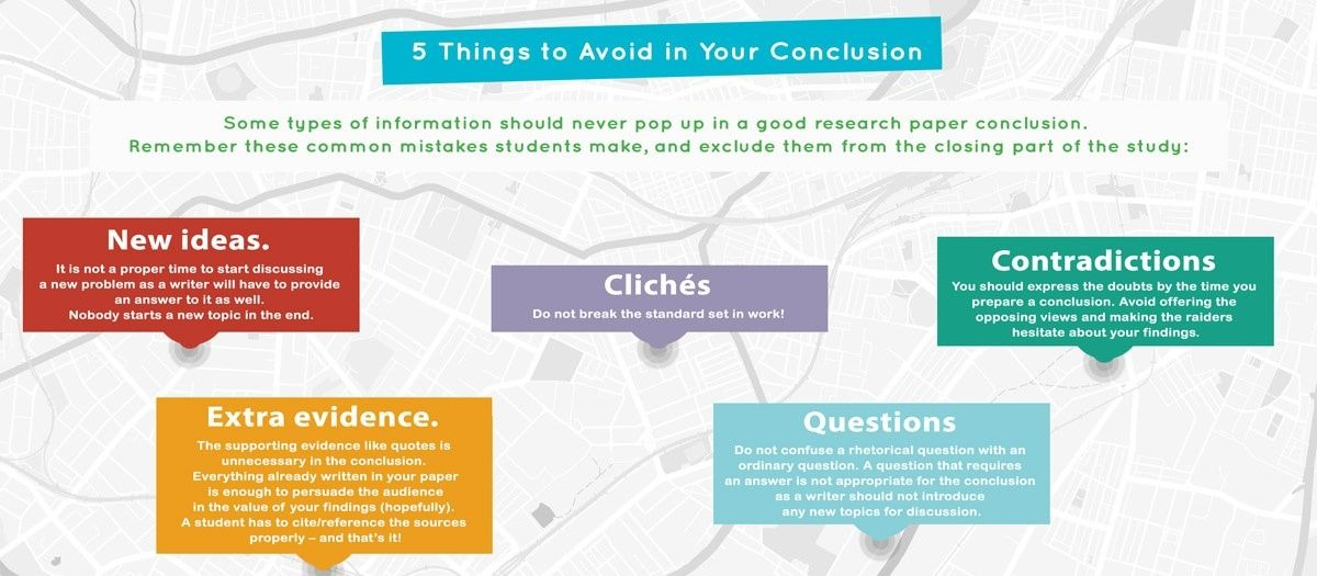 5 Ways to Understand How to Write a Conclusion for a Research Paper