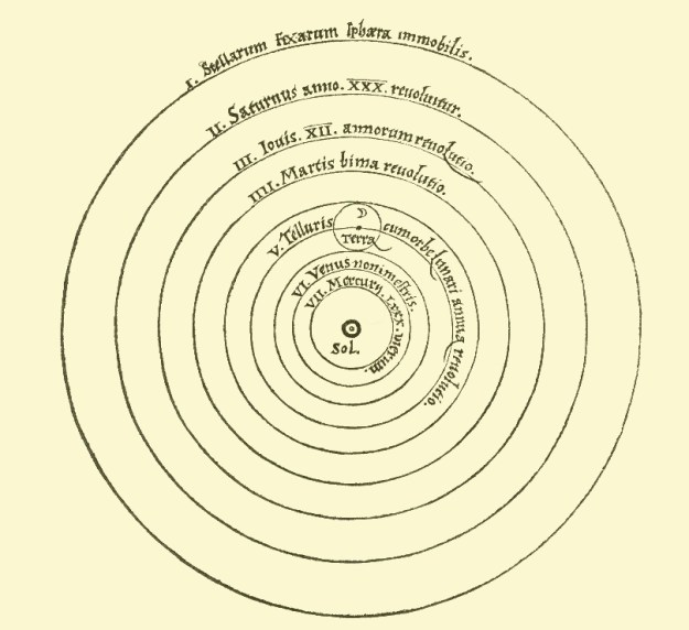 Copernican heliocentrism