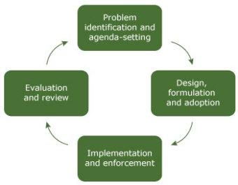 Governance-chart-1