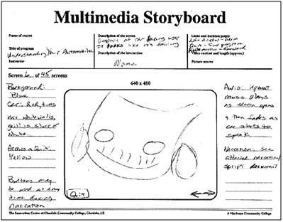 Website Storyboarding Written on Vinyl
