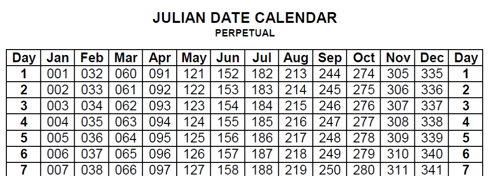 Julian And Gregorian Calendars Yearly Year Wikipedia Printable 2016 Leap Year Julian Calendar Calendar