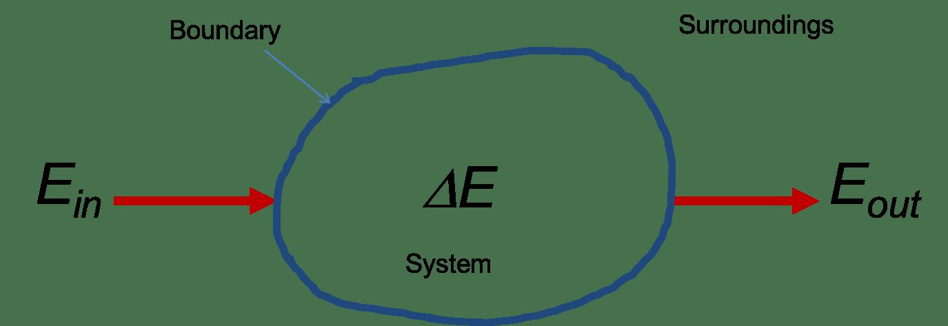 geothermal energy diagram simple