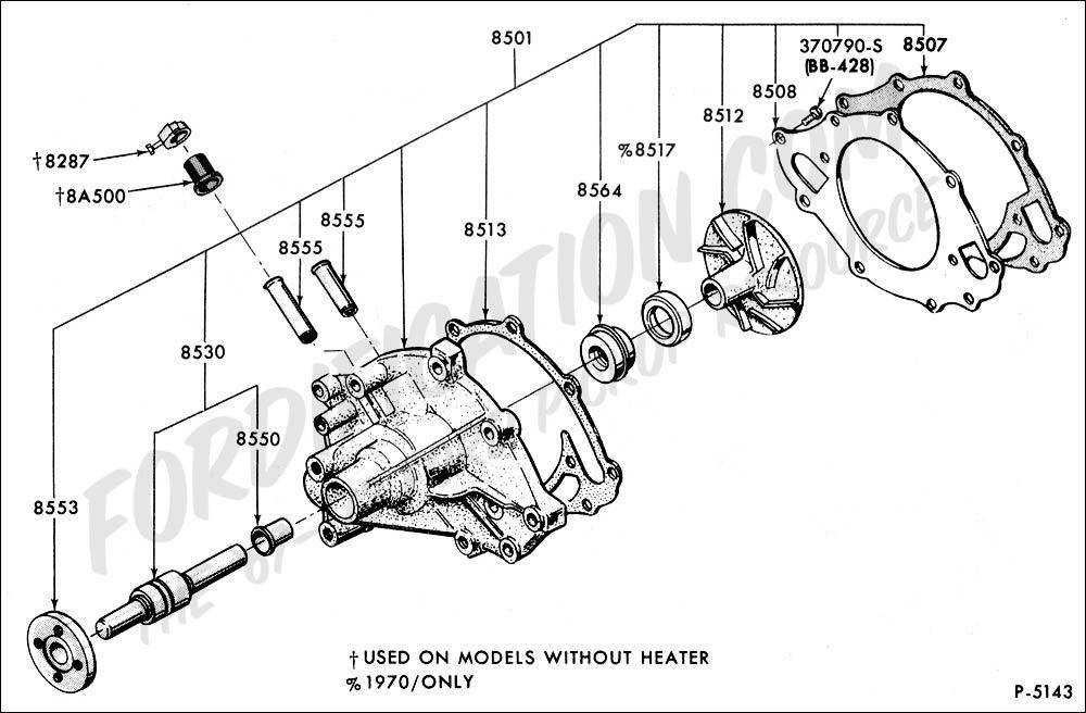ford 460 water pump diagram