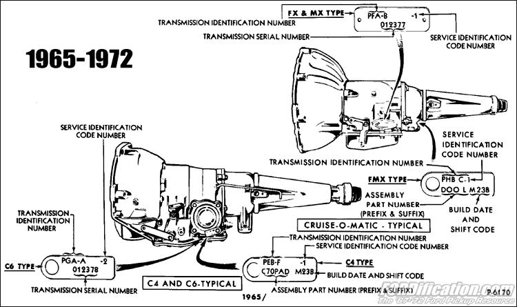 ford transmission codes