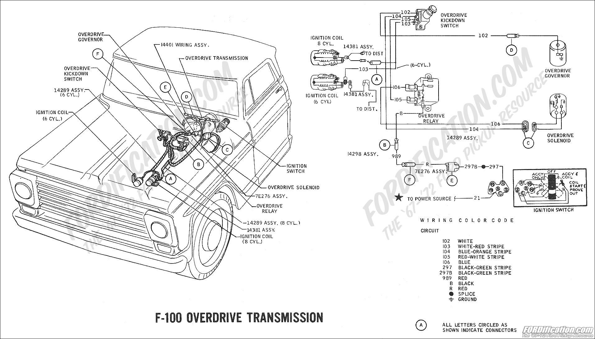65 ford f 250 truck alternator ledningsdiagram