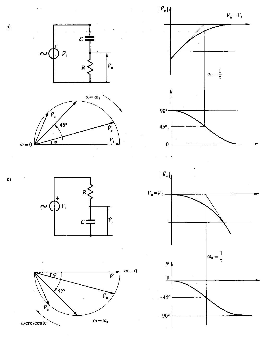 diagramma di bode e polare