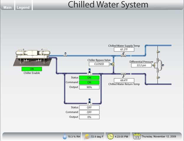 Water Chiller Water Chiller Block Diagram