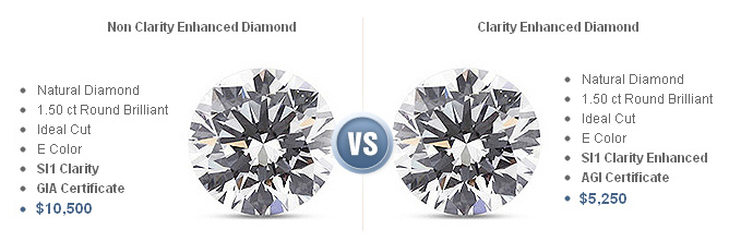 clarity chart for diamond
