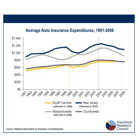 Car Insurance Quotes Nj