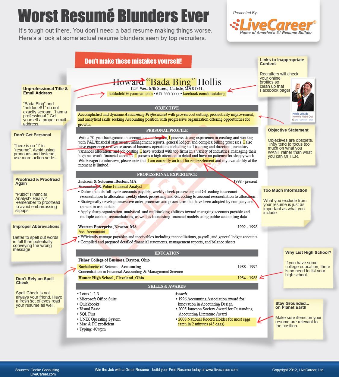 resume blunders examples