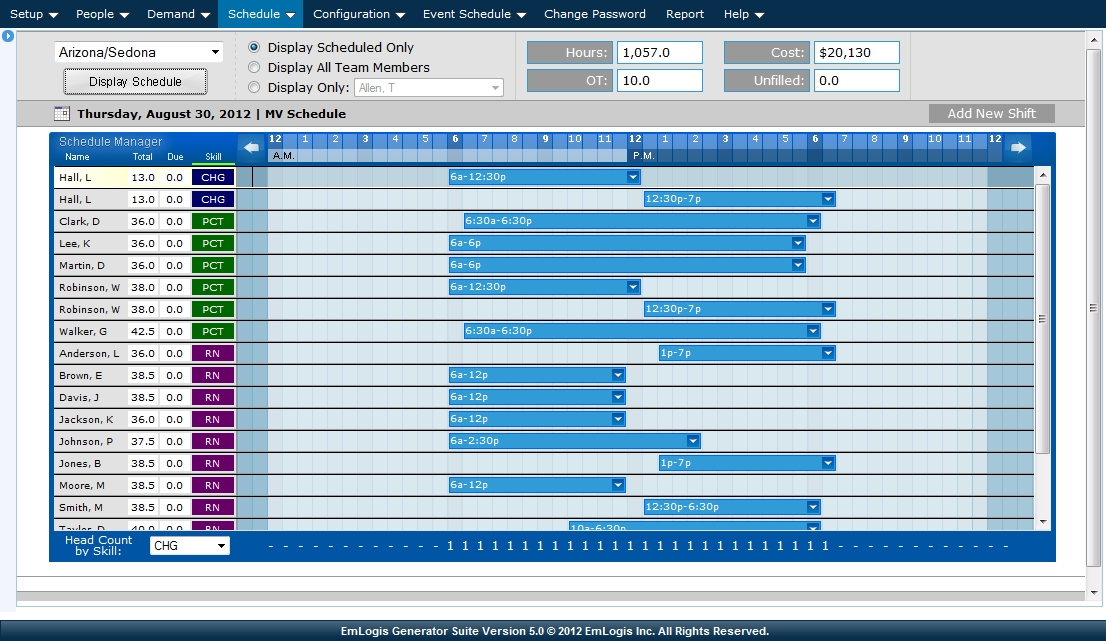 EmLogis Now Specializes in the Employee Scheduling Software Business