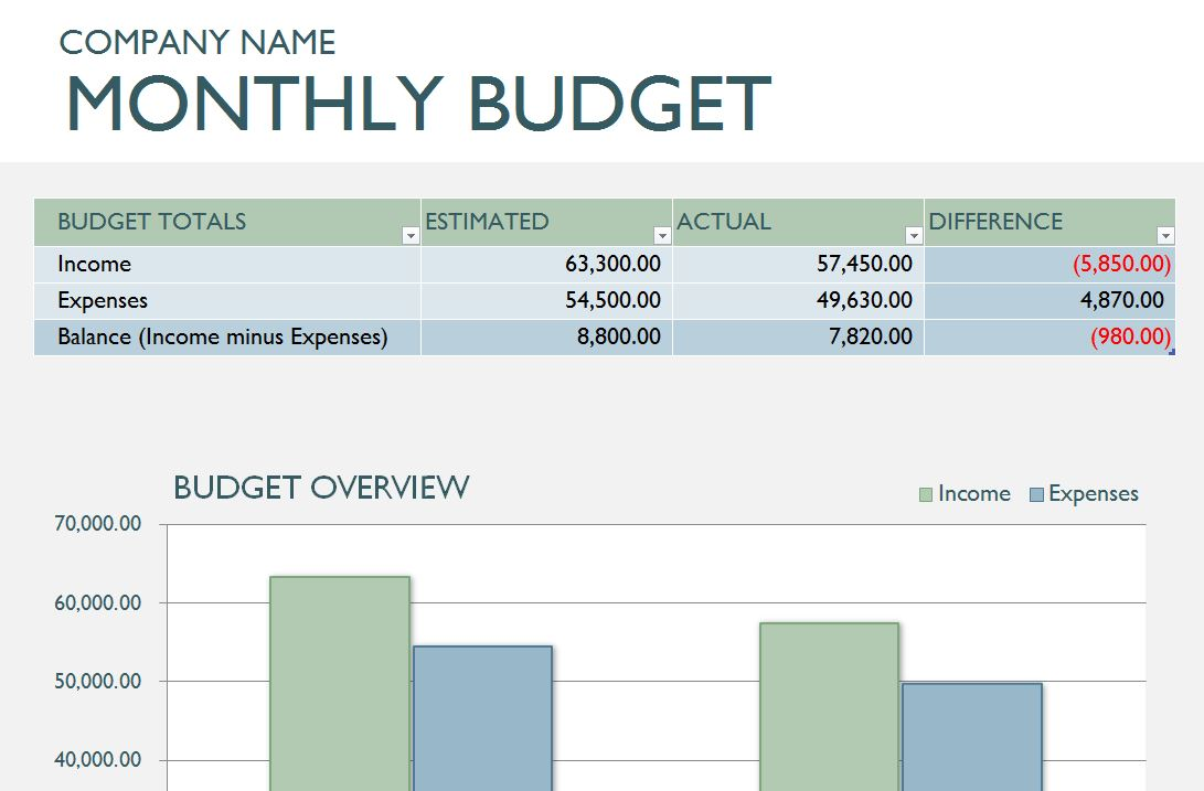 template for expenses
