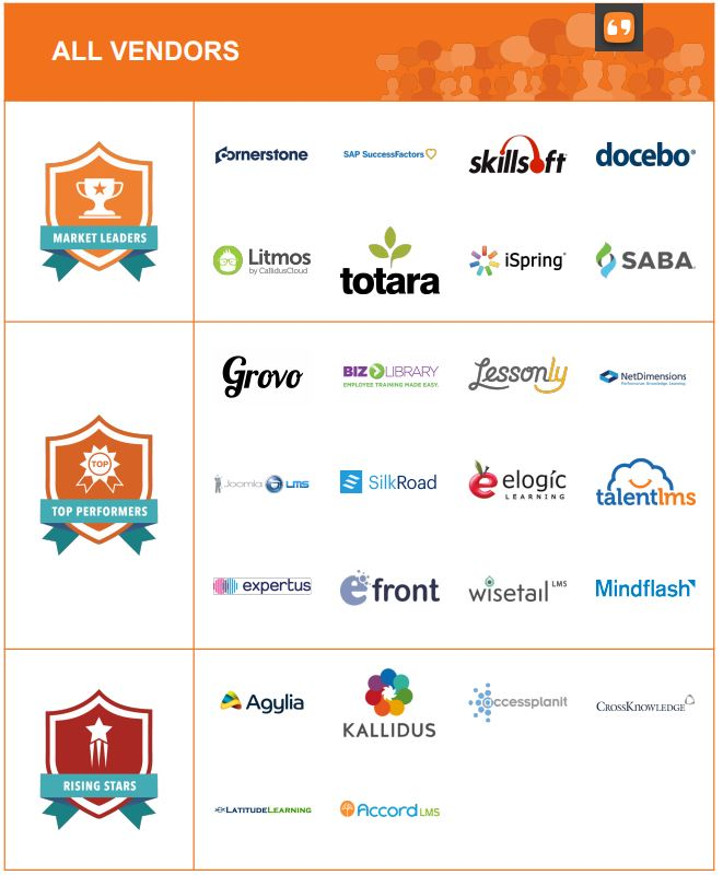 The Top Corporate LMS Software of 2017 Ranked by FeaturedCustomers - saba lms