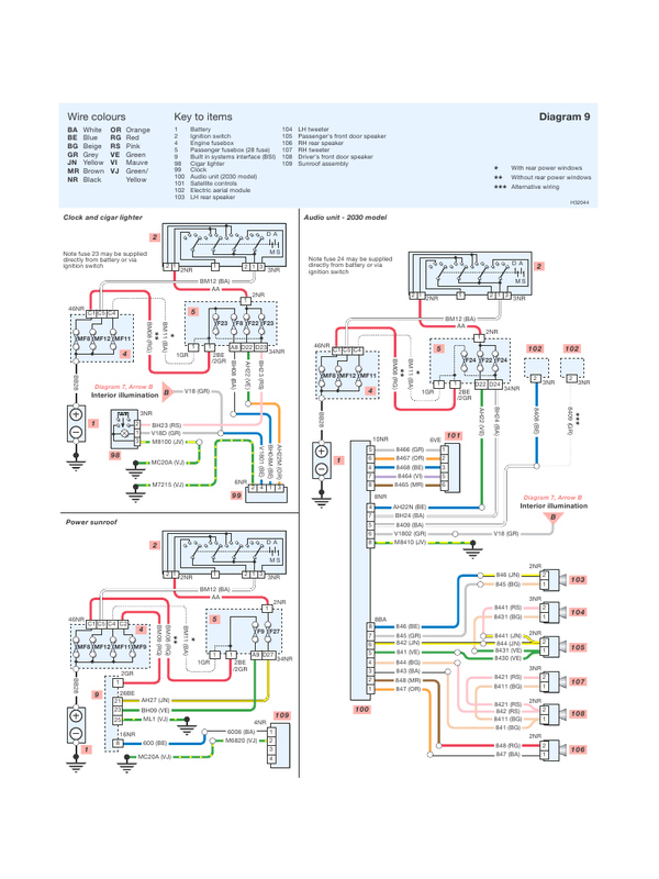 peugeot wiring diagram legend