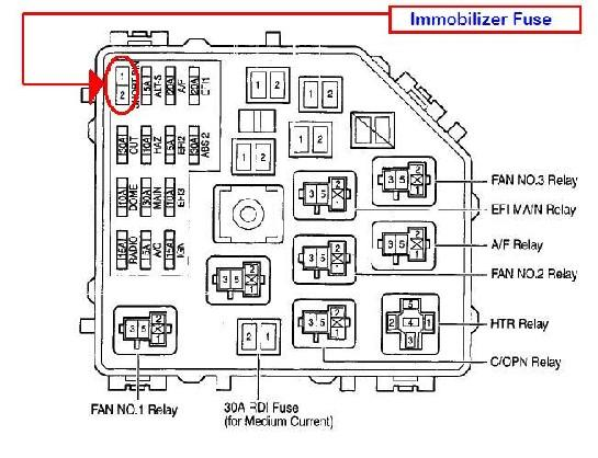 1998 toyota rav4 fuse diagram