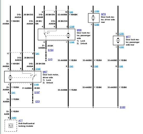 Central Locking Wiring Diagram Ford Transit