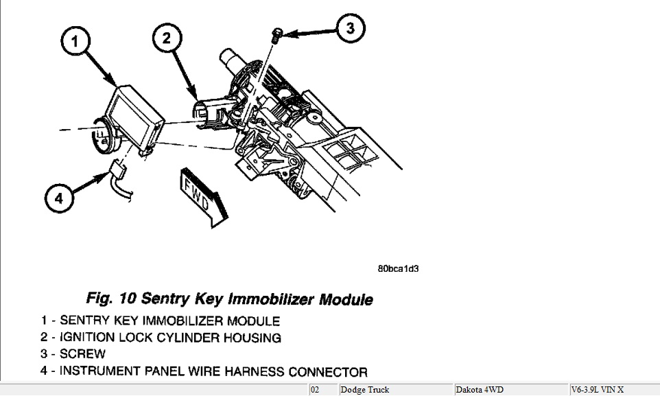 dodge stratu diagrama de cableado alarm