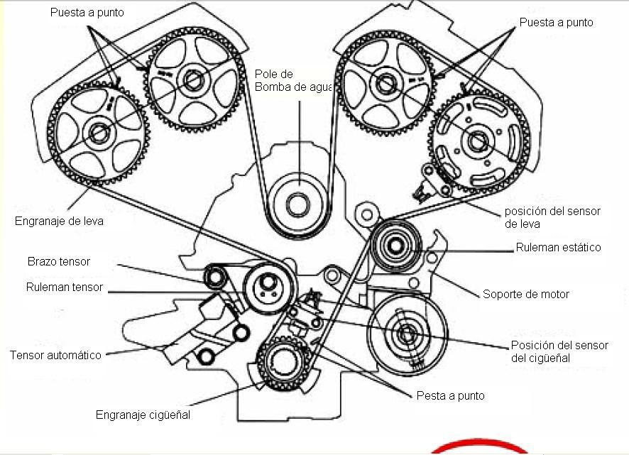 del Schaltplan for kia sorento 2003