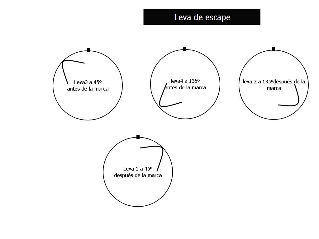 marque Diagrama del motor