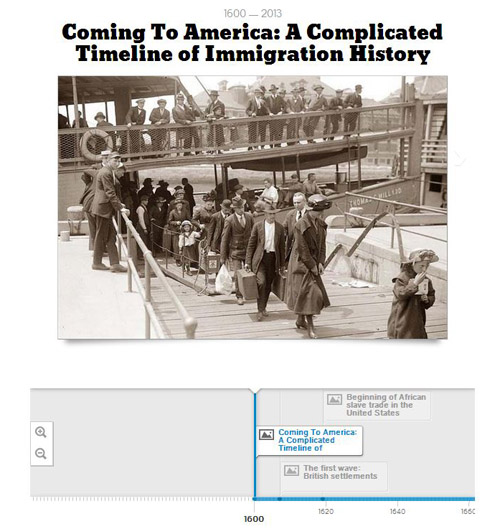 Interactive Timeline History of Immigration in America The